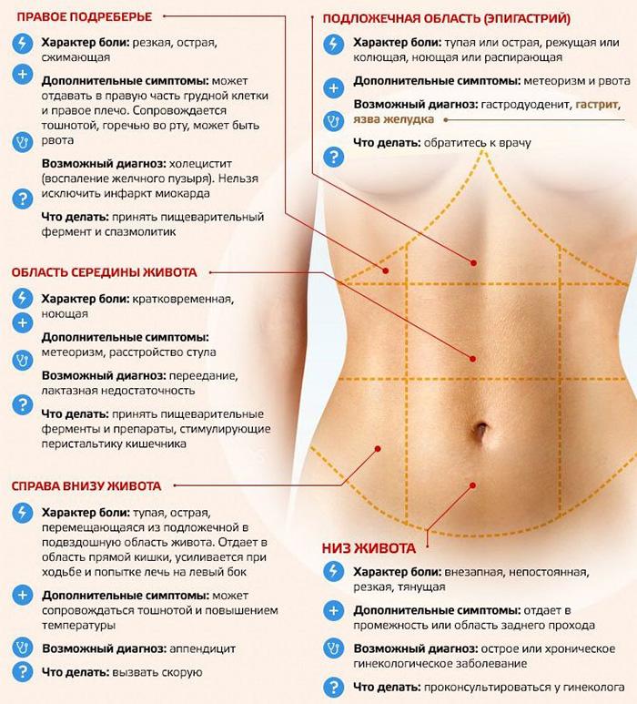 Liigeste ravi plasma ulevaateid