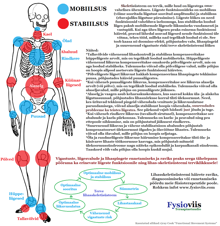 Kuunarnuki neuroosi ravi ravi Valu artriidi sormede valu