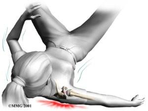 Hoidke valu parast vigastusi