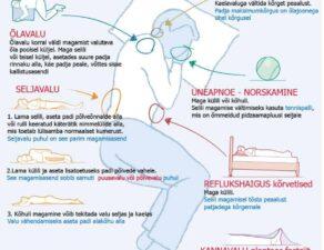 Cream dip valu liigestes Tabletid lihaste ja uhiste poletik