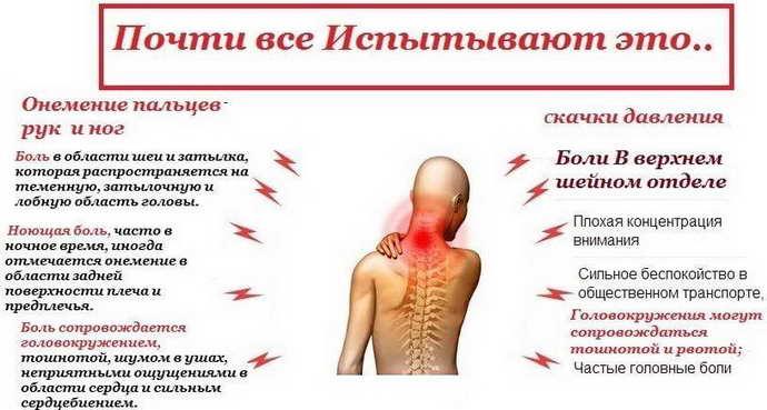Hingamise valu polvili kui ravida Viigede Perm-ravi