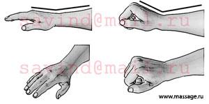 Sweet liigese sorme