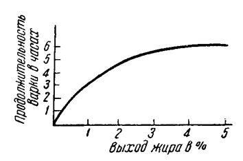 Glukosamiini Chondroitiin Dosa