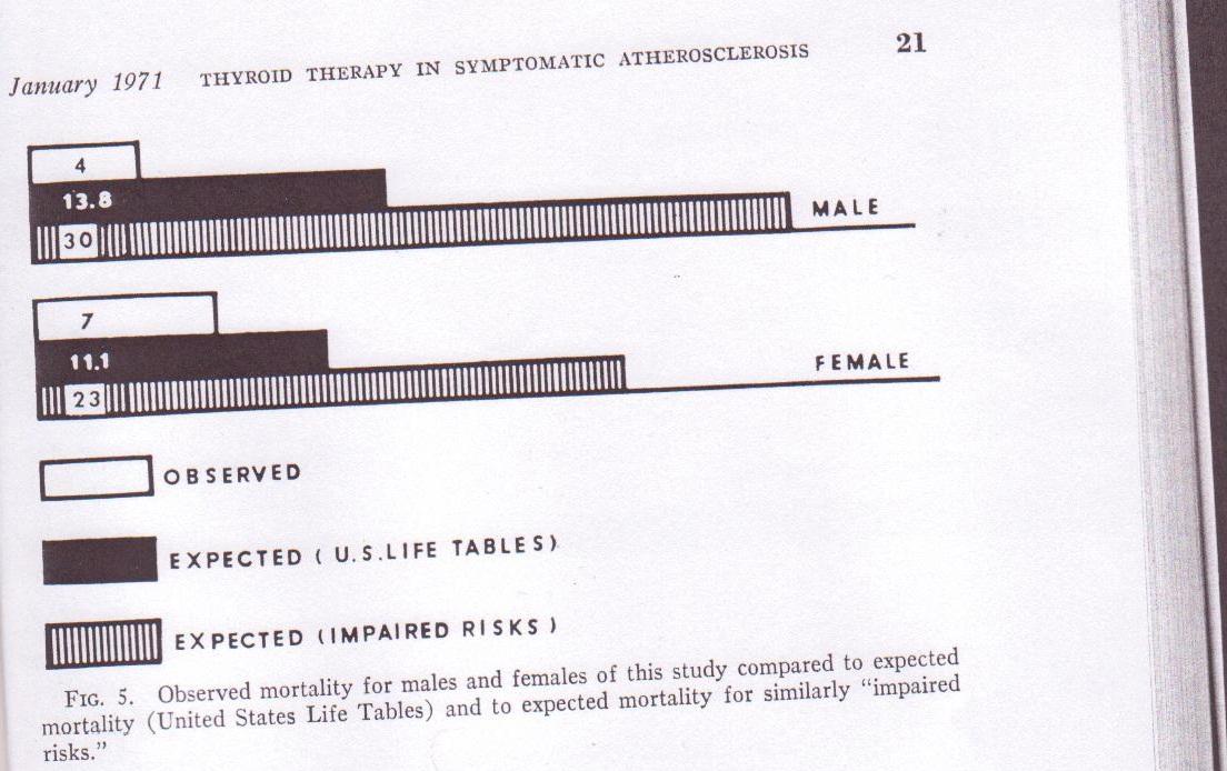 Tsirroosi valud Vasaku ola liigese haigused