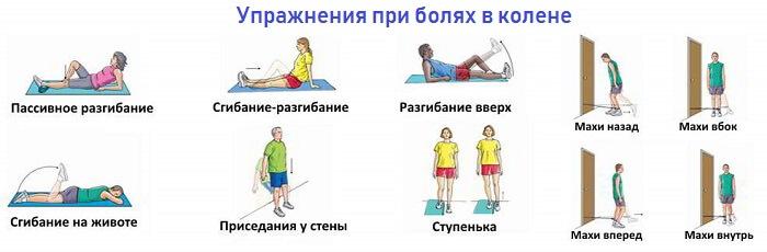 Krobedad liigesed ja lihased haige pohjus