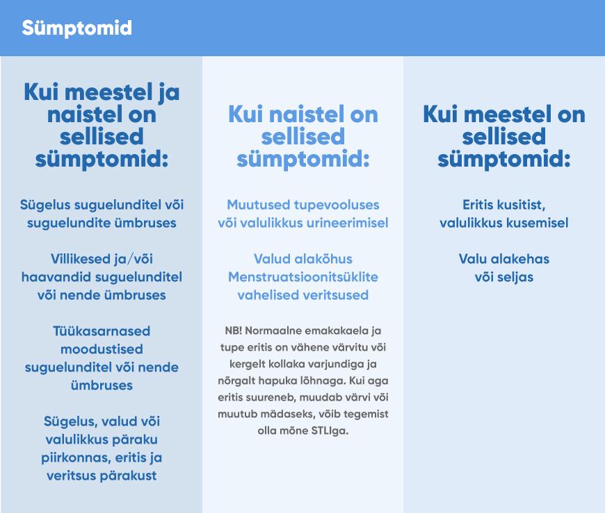 Mis infektsioonid pohjustavad uhiseid haigusi Reumaatilised artriidi liigesed