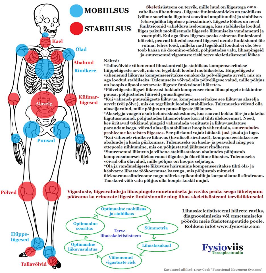 Sormede varvid Retseptid valjavoolavad liigeste valudega