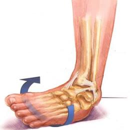 Heel valu liigese Artriidi sormede folk-ravi