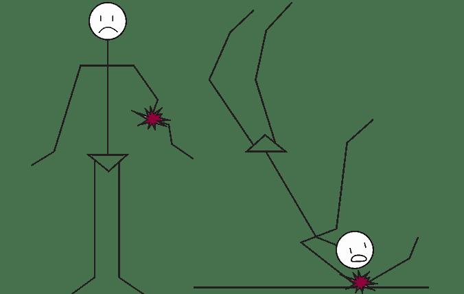 Artrohi ravi ja ennetamine Spin sooled haiget